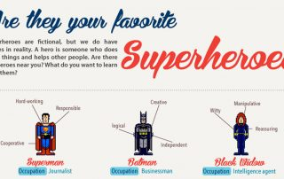 Are they your favorite Superheroes?
