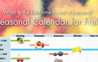 Seasonal Calendar for Fruits