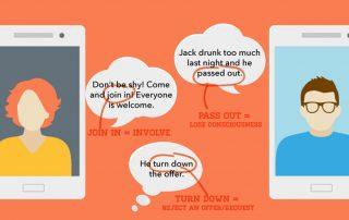 Top 5 Useful Phrasal Verbs