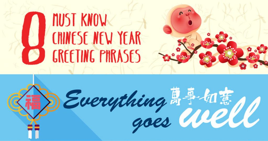 8 must know chinese new year greeting phrases wall street english m4hsunfo