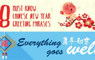 8 Must Know Chinese New Year Greeting Phrases