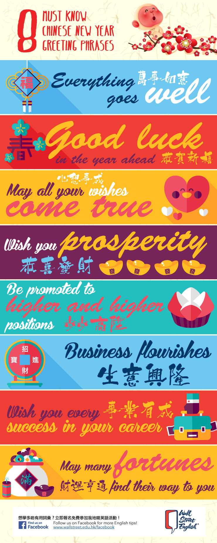 8 Must Know Chinese New Year Greeting Phrases Wall Street English