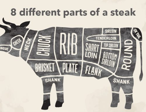 8 different parts of a steak